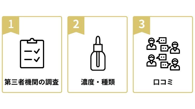 CBDオイルの選び方