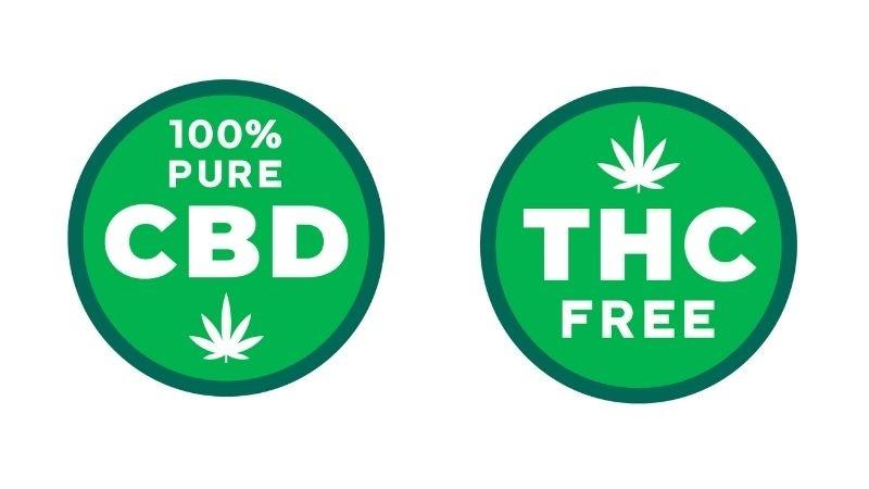 CBD,THC表示